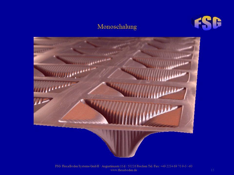 FSG FlexaBoden Systeme GmbH / Augustinusstr.11d / 50226 Frechen Tel./Fax: +49 2234 69 70 9-0 /-60 www.flexaboden.de15 Monoschalung