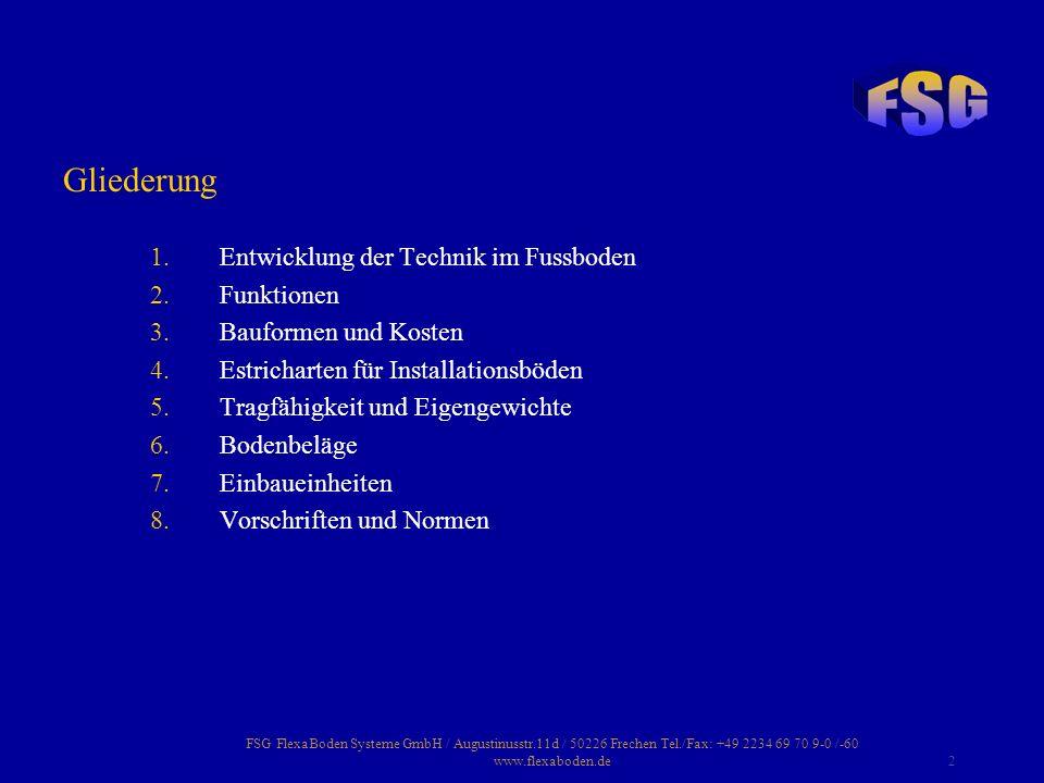 FSG FlexaBoden Systeme GmbH / Augustinusstr.11d / 50226 Frechen Tel./Fax: +49 2234 69 70 9-0 /-60 www.flexaboden.de2 Gliederung 1.Entwicklung der Tech