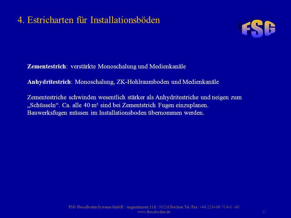 FSG FlexaBoden Systeme GmbH / Augustinusstr.11d / 50226 Frechen Tel./Fax: +49 2234 69 70 9-0 /-60 www.flexaboden.de32 Zementestrich: verstärkte Monosc