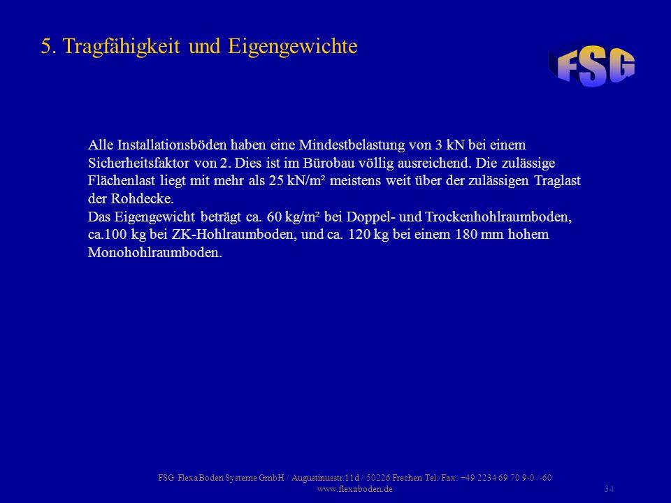 FSG FlexaBoden Systeme GmbH / Augustinusstr.11d / 50226 Frechen Tel./Fax: +49 2234 69 70 9-0 /-60 www.flexaboden.de34 Alle Installationsböden haben ei