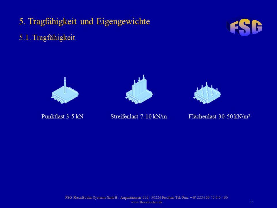 FSG FlexaBoden Systeme GmbH / Augustinusstr.11d / 50226 Frechen Tel./Fax: +49 2234 69 70 9-0 /-60 www.flexaboden.de35 5. Tragfähigkeit und Eigengewich