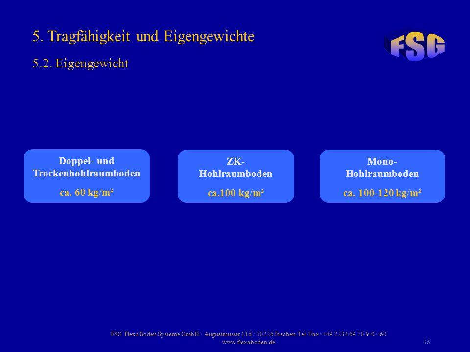 FSG FlexaBoden Systeme GmbH / Augustinusstr.11d / 50226 Frechen Tel./Fax: +49 2234 69 70 9-0 /-60 www.flexaboden.de36 5.2. Eigengewicht Doppel- und Tr