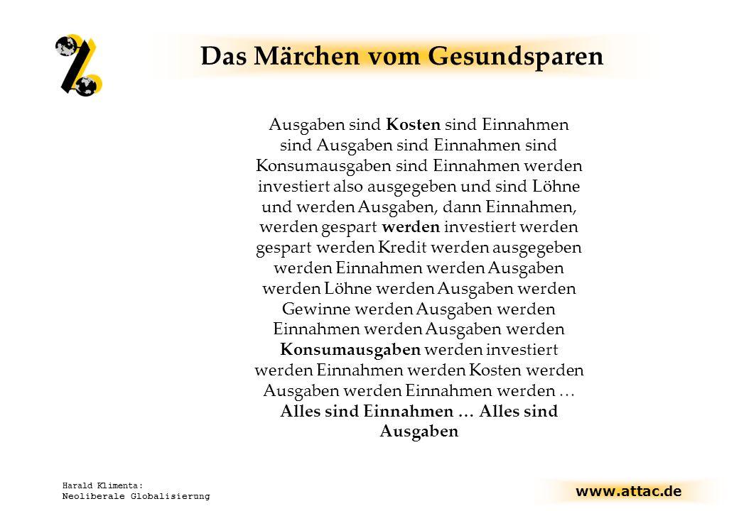 www.attac.de Harald Klimenta: Neoliberale Globalisierung Ausgaben sind Kosten sind Einnahmen sind Ausgaben sind Einnahmen sind Konsumausgaben sind Ein