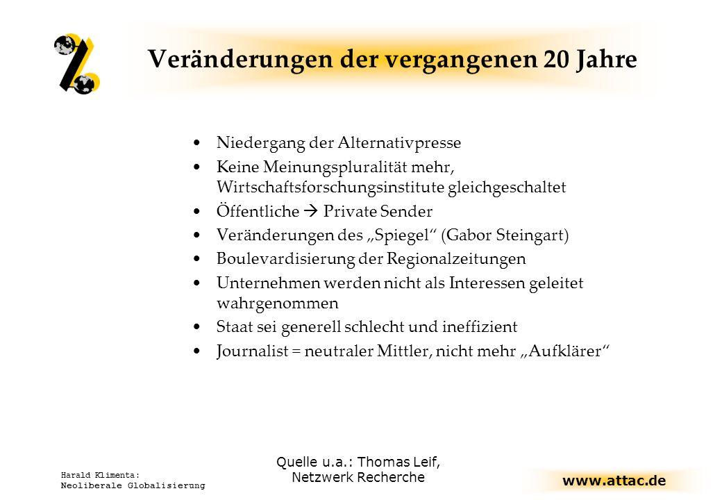 www.attac.de Harald Klimenta: Neoliberale Globalisierung Veränderungen der vergangenen 20 Jahre Niedergang der Alternativpresse Keine Meinungspluralit