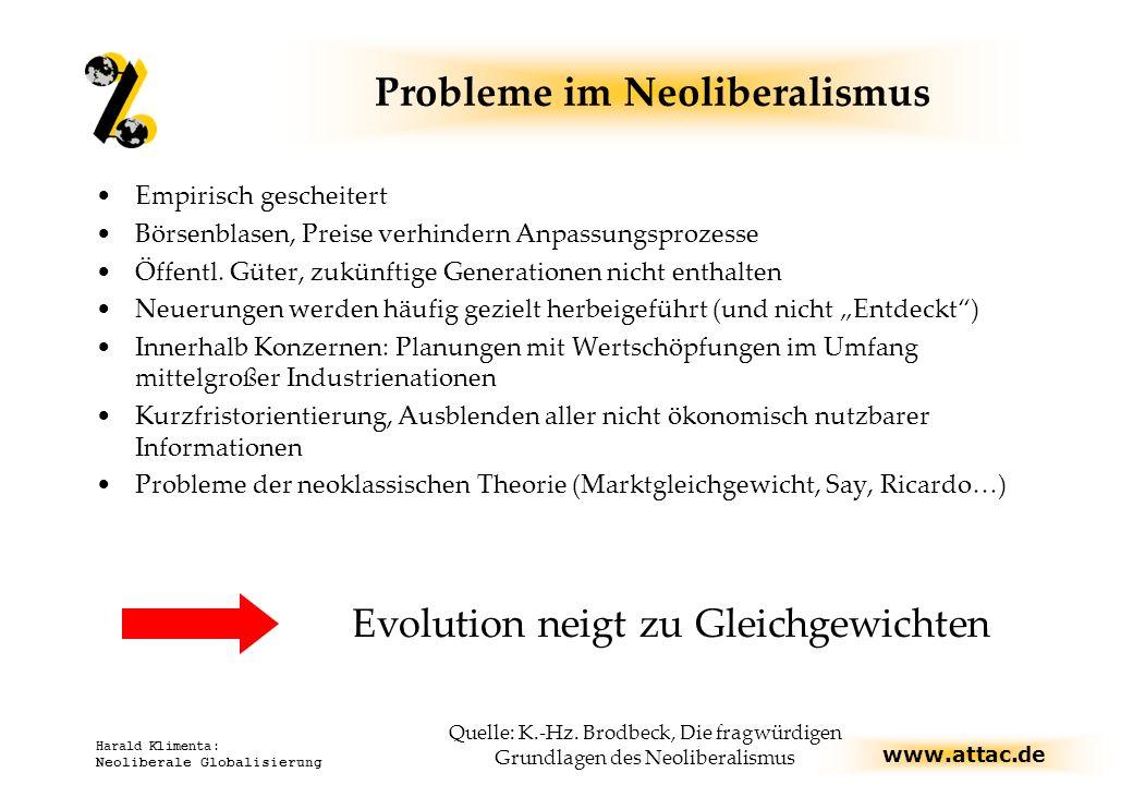 www.attac.de Harald Klimenta: Neoliberale Globalisierung Probleme im Neoliberalismus Empirisch gescheitert Börsenblasen, Preise verhindern Anpassungsp