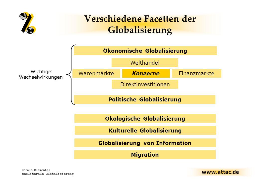 www.attac.de Harald Klimenta: Neoliberale Globalisierung Konzepte: Grundkonsense von Attac Einführung einer Tobin-Steuer Verbot hochspekulativer Fonds und Regulierung von Derivaten Stabilisierung von Finanzmärkten und Wechselkursen Schließung von Steuerparadiesen und Off-Shore-Zentren Strengere Banken- und Börsenaufsicht Gerechte Besteuerung von Kapitaleinkünften und großen Vermögen Ende der neoliberalen Strukturanpassung, faire Insolvenzverfahren Welthandelsordnung, die den Interessen der Entwicklungsländer, sozial Benachteiligten und der Umwelt Vorrang einräumt Internationale Institutionen, die diesen Zielen dienen Lösung der Schuldenkrise und nachhaltige Entwicklung Einschränkung der Macht transnationaler Konzerne, Ablehnung der Privatisierung öffentlicher Güter und Dienste (Was- serversorgung, Gesundheitssystem, Alterssicherung) Demokratisches und soziales Europa – solidarisch mit allen Teilen der Welt Ablehnung einer Militarisierung der Außenpolitik