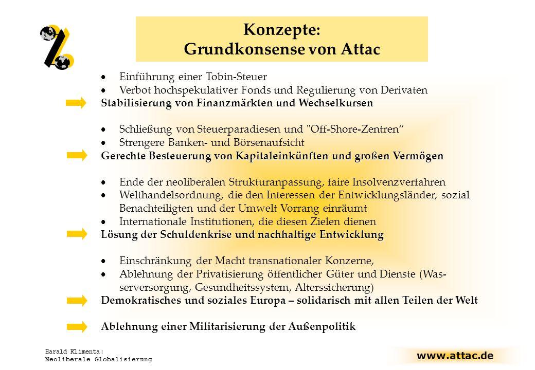 www.attac.de Harald Klimenta: Neoliberale Globalisierung Konzepte: Grundkonsense von Attac Einführung einer Tobin-Steuer Verbot hochspekulativer Fonds