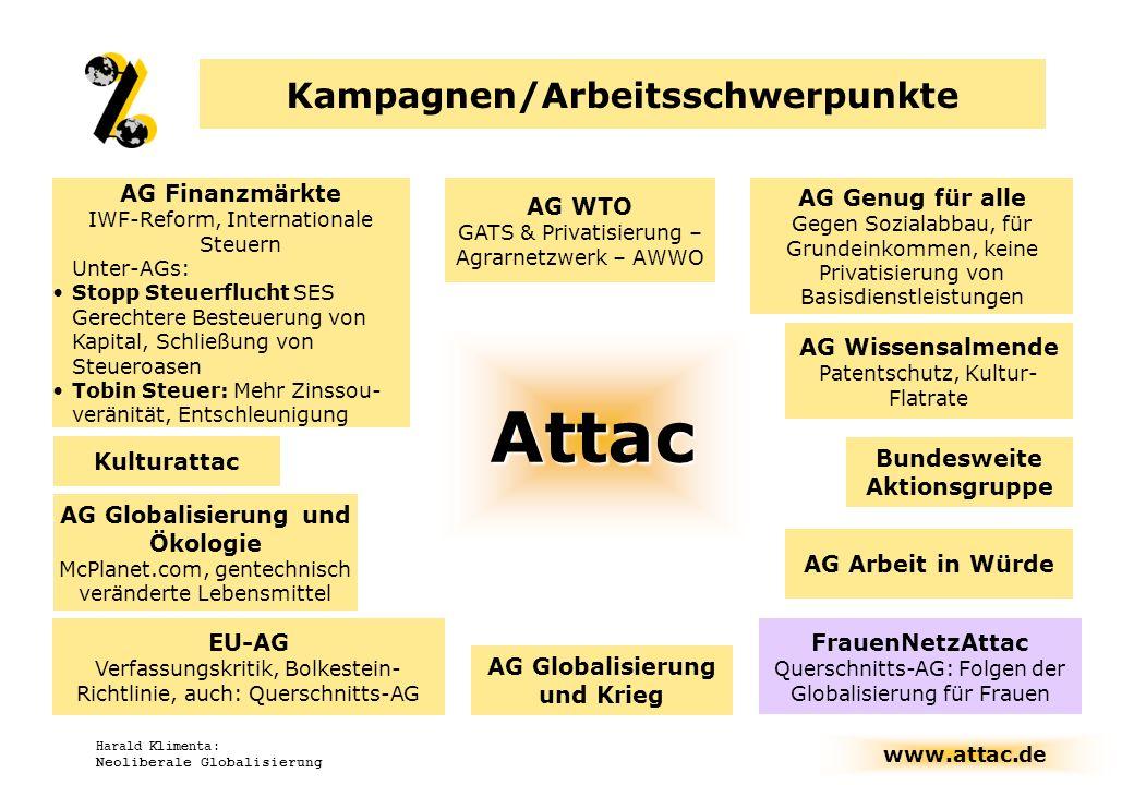 www.attac.de Harald Klimenta: Neoliberale Globalisierung Attac Kampagnen/Arbeitsschwerpunkte EU-AG Verfassungskritik, Bolkestein- Richtlinie, auch: Qu
