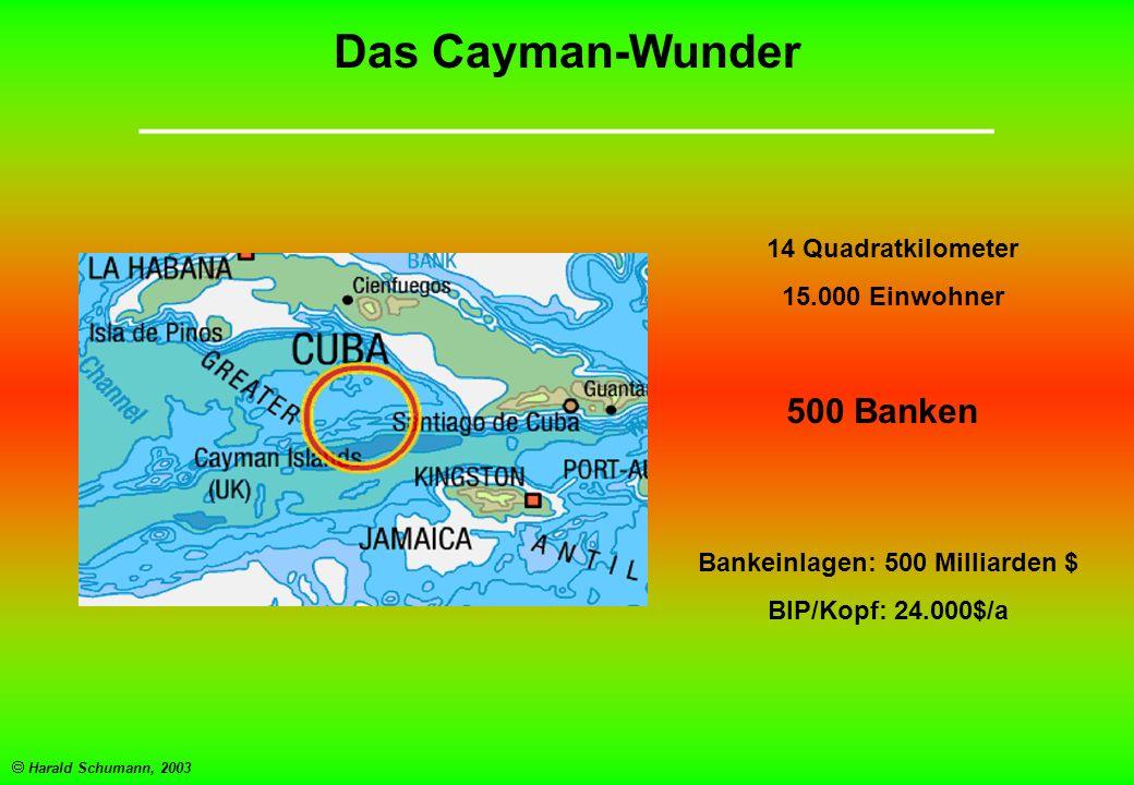 Harald Schumann, 2003 Das Cayman-Wunder _________________________________ 14 Quadratkilometer 15.000 Einwohner 500 Banken Bankeinlagen: 500 Milliarden