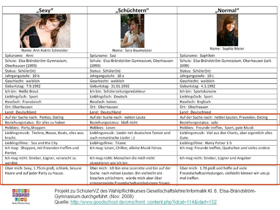 Projekt zu SchülerVZ des Wahlpflichtkurses Gesellschaftslehre/Informatik Kl. 8, Elsa-Brändström- Gymnasium durchgeführt. (Nov. 2008) Quelle: http://ww