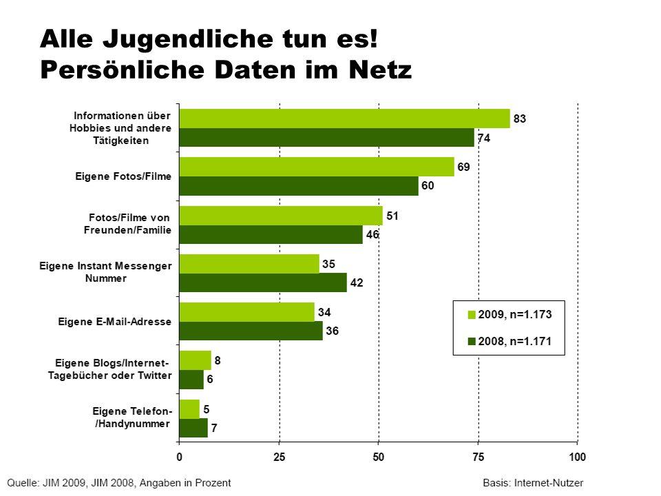 3. Projektideen zum Jugend- medienschutz Foto: Victor Wagner, KMZ Heidenheim