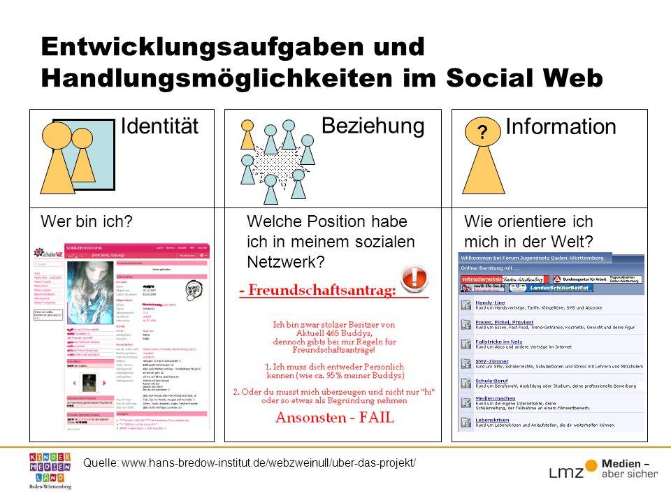 Entwicklungsaufgaben und Handlungsmöglichkeiten im Social Web Quelle: www.hans-bredow-institut.de/webzweinull/uber-das-projekt/ ? Identität Beziehung