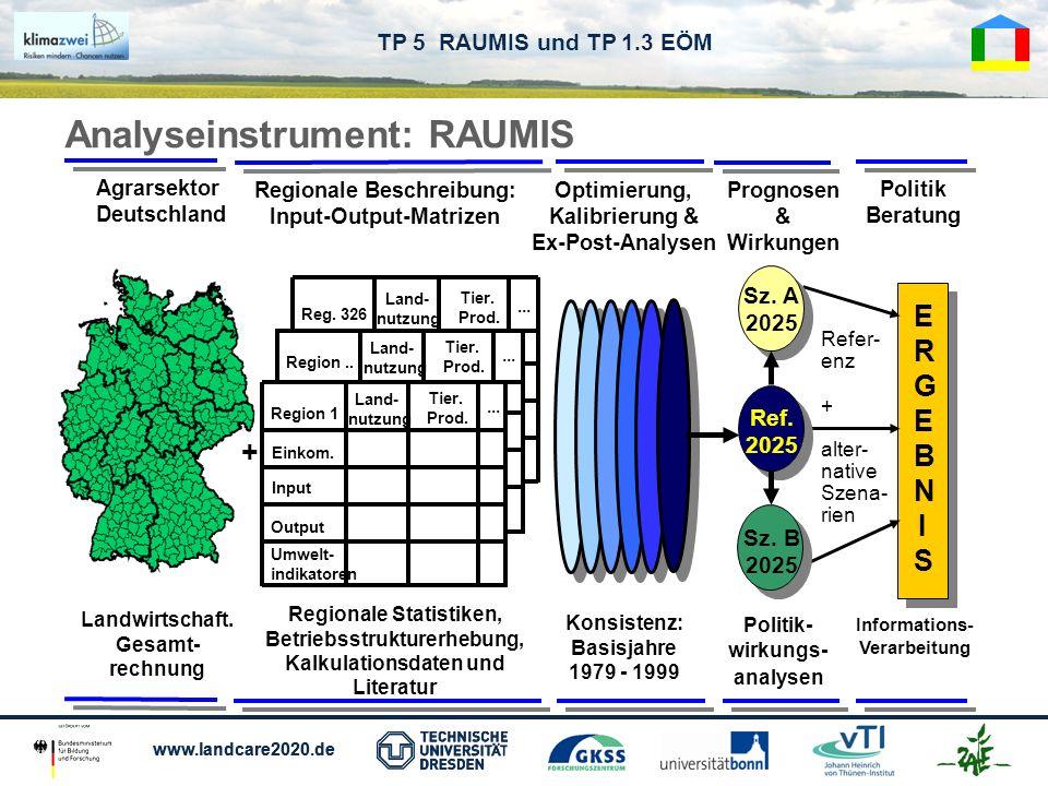 www.landcare2020.de TP 5 RAUMIS und TP 1.3 EÖM Regionale Statistiken, Betriebsstrukturerhebung, Kalkulationsdaten und Literatur + Regionale Beschreibu