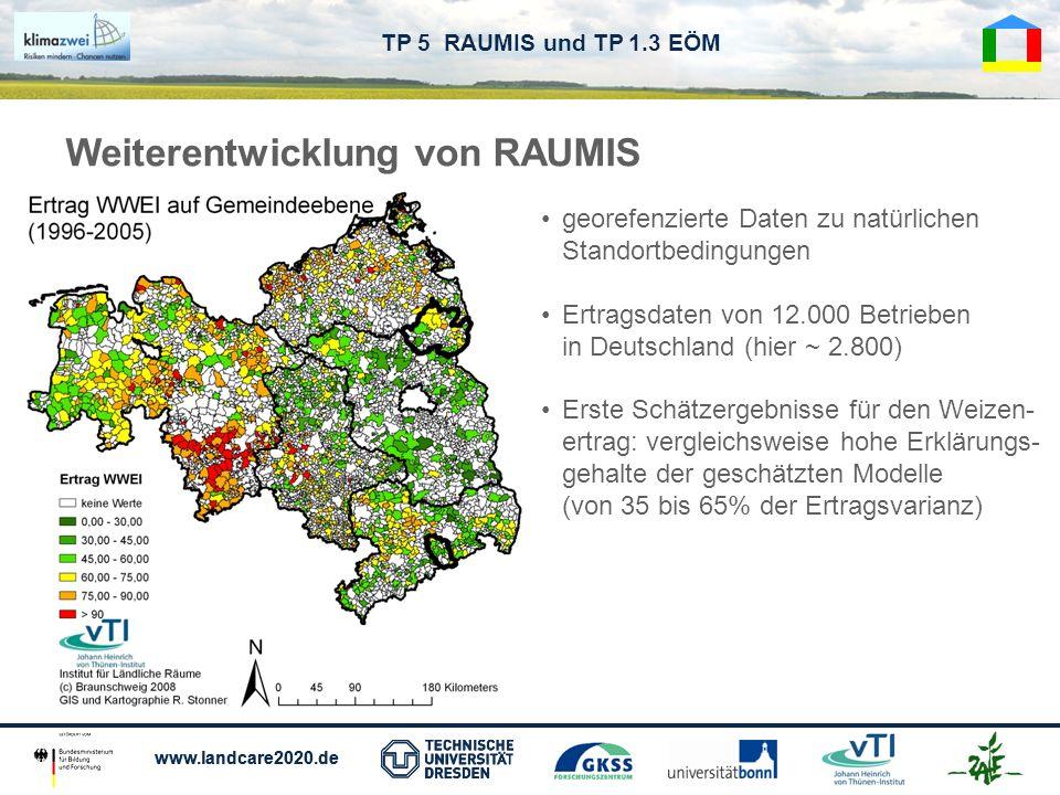 www.landcare2020.de TP 5 RAUMIS und TP 1.3 EÖM Weiterentwicklung von RAUMIS georefenzierte Daten zu natürlichen Standortbedingungen Ertragsdaten von 1