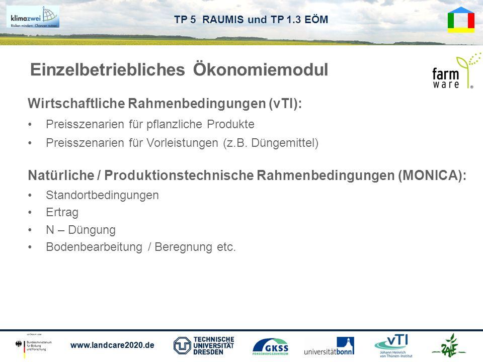 www.landcare2020.de TP 5 RAUMIS und TP 1.3 EÖM Wirtschaftliche Rahmenbedingungen (vTI): Preisszenarien für pflanzliche Produkte Preisszenarien für Vor