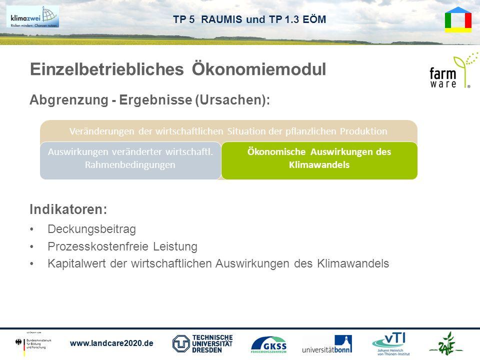 www.landcare2020.de TP 5 RAUMIS und TP 1.3 EÖM Abgrenzung - Ergebnisse (Ursachen): Indikatoren: Deckungsbeitrag Prozesskostenfreie Leistung Kapitalwer