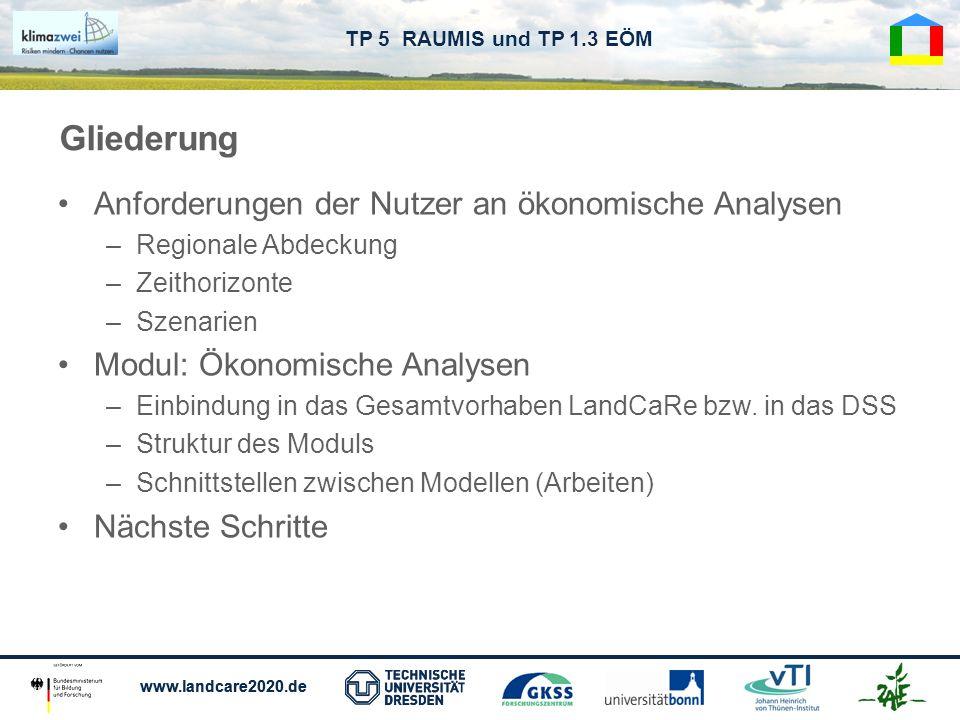 www.landcare2020.de TP 5 RAUMIS und TP 1.3 EÖM Anforderungen der Nutzer an ökonomische Analysen –Regionale Abdeckung –Zeithorizonte –Szenarien Modul: