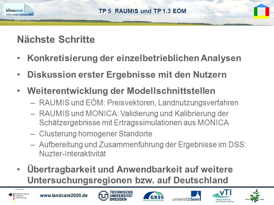 www.landcare2020.de TP 5 RAUMIS und TP 1.3 EÖM Nächste Schritte Konkretisierung der einzelbetrieblichen Analysen Diskussion erster Ergebnisse mit den