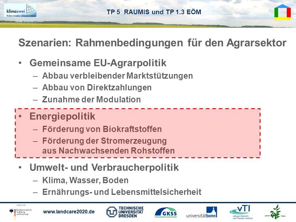 www.landcare2020.de TP 5 RAUMIS und TP 1.3 EÖM Gemeinsame EU-Agrarpolitik –Abbau verbleibender Marktstützungen –Abbau von Direktzahlungen –Zunahme der