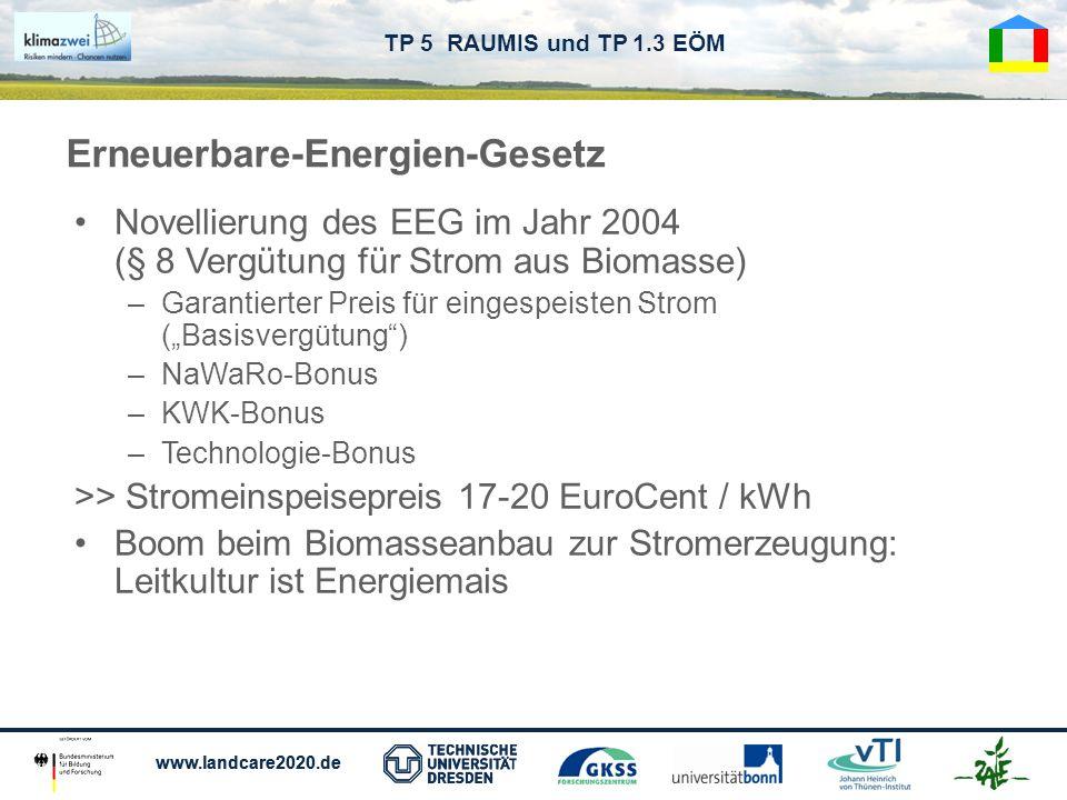 www.landcare2020.de TP 5 RAUMIS und TP 1.3 EÖM Novellierung des EEG im Jahr 2004 (§ 8 Vergütung für Strom aus Biomasse) –Garantierter Preis für einges