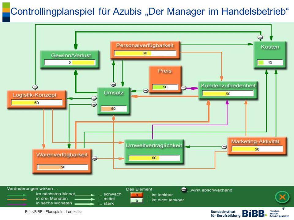 ® Blötz/BIBB Planspiele - Lernkultur Controllingplanspiel für Azubis Der Manager im Handelsbetrieb