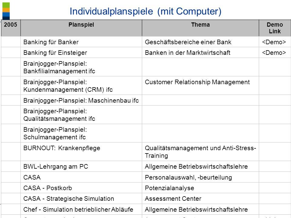 ® Blötz/BIBB Planspiele - Lernkultur Individualplanspiele (mit Computer) 2005PlanspielThemaDemo Link Banking für BankerGeschäftsbereiche einer Bank Ba