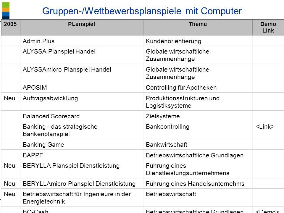 ® Blötz/BIBB Planspiele - Lernkultur Gruppen-/Wettbewerbsplanspiele mit Computer 2005PLanspielThemaDemo Link Admin.PlusKundenorientierung ALYSSA Plans
