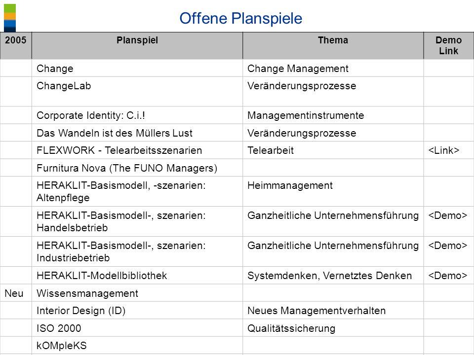 ® Blötz/BIBB Planspiele - Lernkultur Offene Planspiele 2005PlanspielThemaDemo Link ChangeChange Management ChangeLabVeränderungsprozesse Corporate Ide