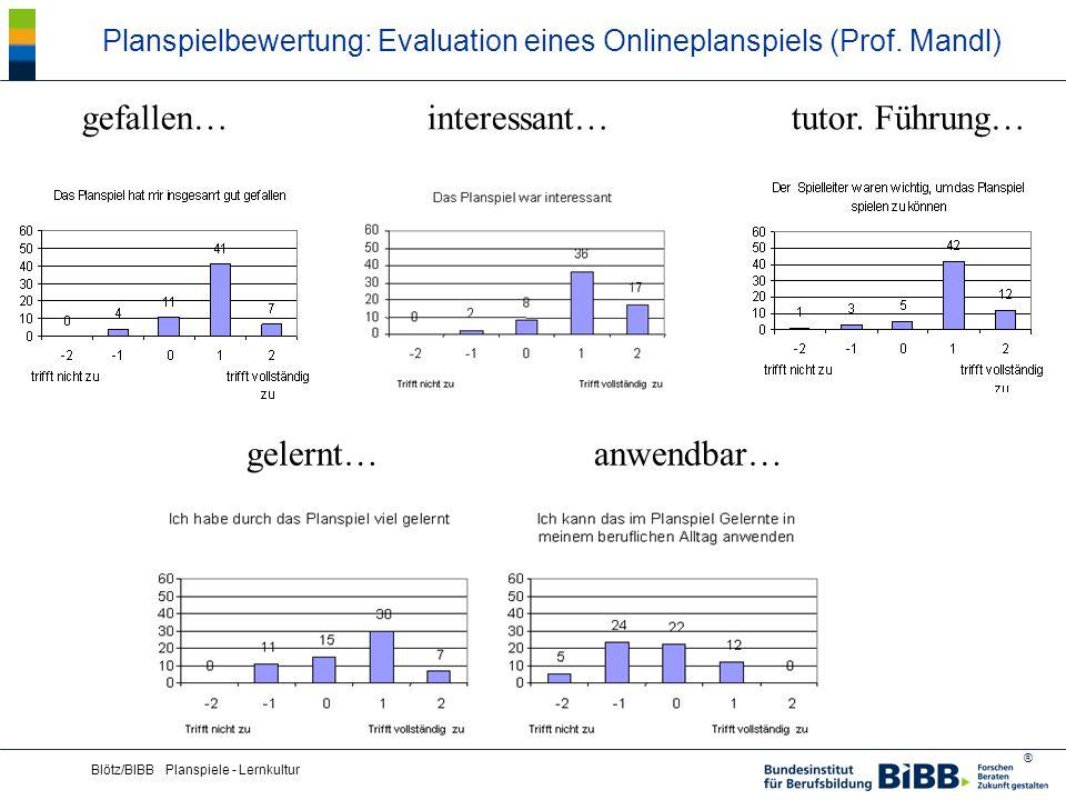 ® Blötz/BIBB Planspiele - Lernkultur Planspielbewertung: Evaluation eines Onlineplanspiels (Prof. Mandl) gefallen… interessant… tutor. Führung… gelern