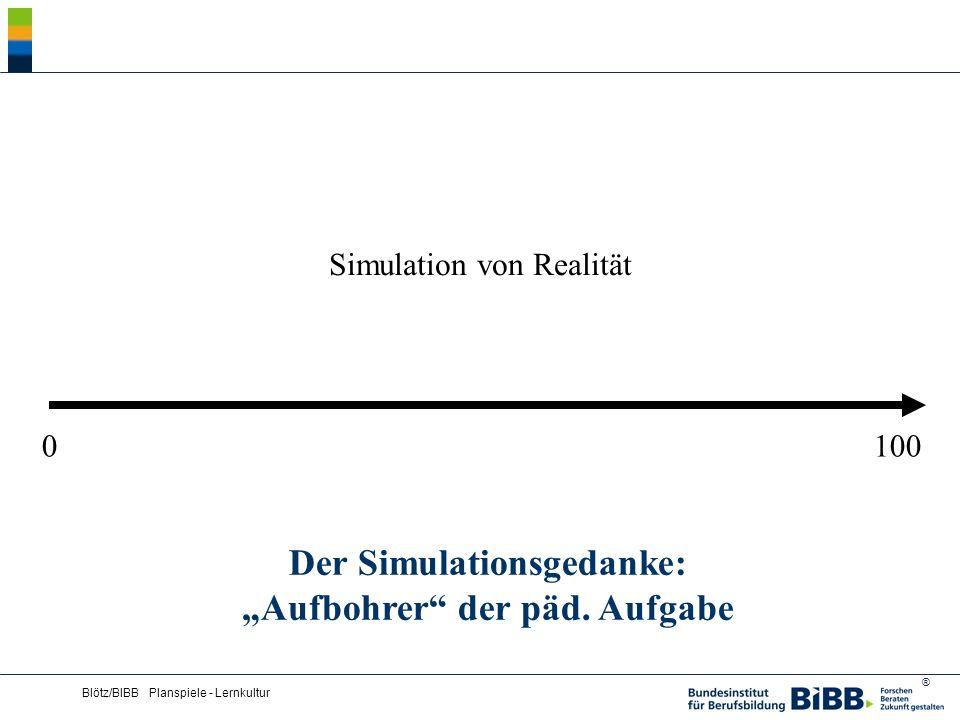 ® Blötz/BIBB Planspiele - Lernkultur 0100 Simulation von Realität Der Simulationsgedanke: Aufbohrer der päd. Aufgabe