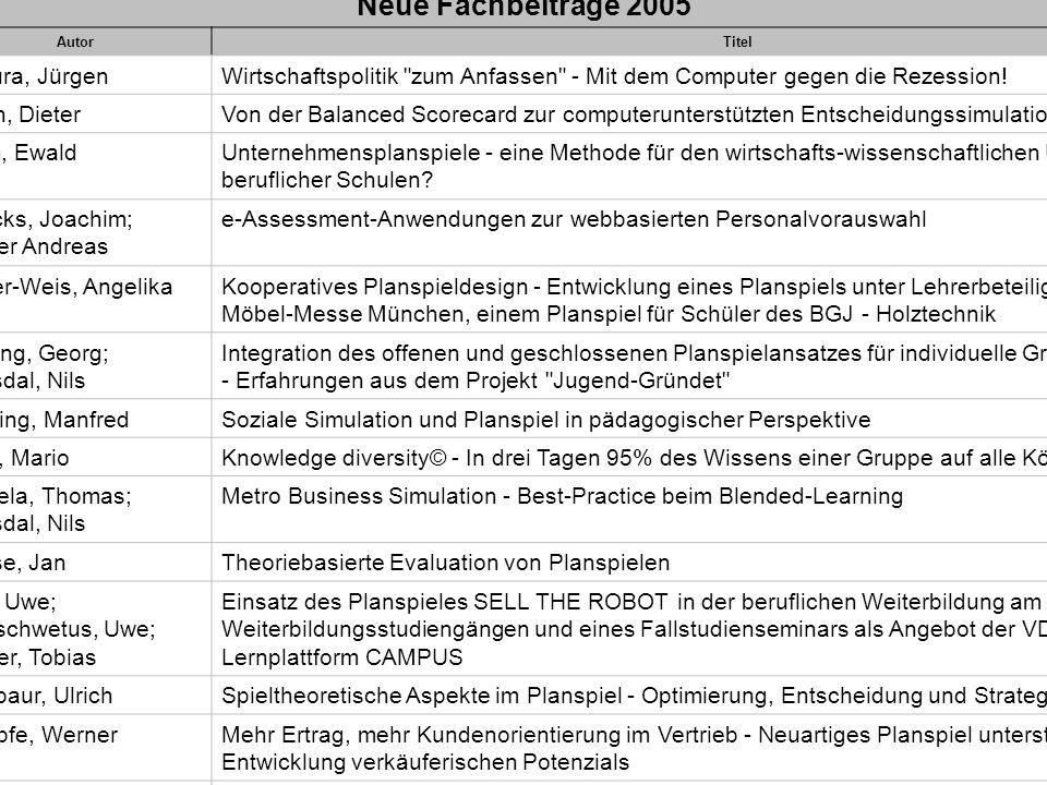 ® Blötz/BIBB Planspiele - Lernkultur Neue Fachbeiträge 2005 Neu_2005Autor Titel Neu Badura, JürgenWirtschaftspolitik
