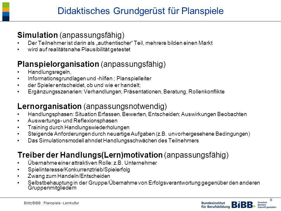 ® Blötz/BIBB Planspiele - Lernkultur Didaktisches Grundgerüst für Planspiele Simulation (anpassungsfähig) Der Teilnehmer ist darin als authentischer T