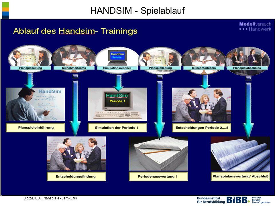 ® Blötz/BIBB Planspiele - Lernkultur HANDSIM - Spielablauf
