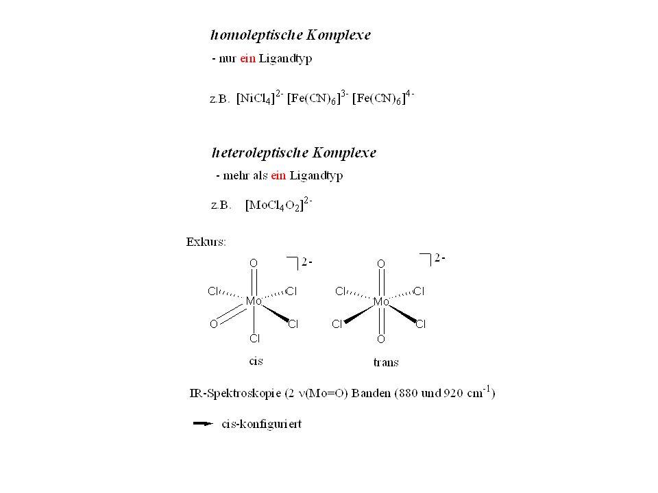 Nomenklatur von Koordinationsverbindungen Regel 1: Das Kation steht in der Formel immer vor dem Anion.