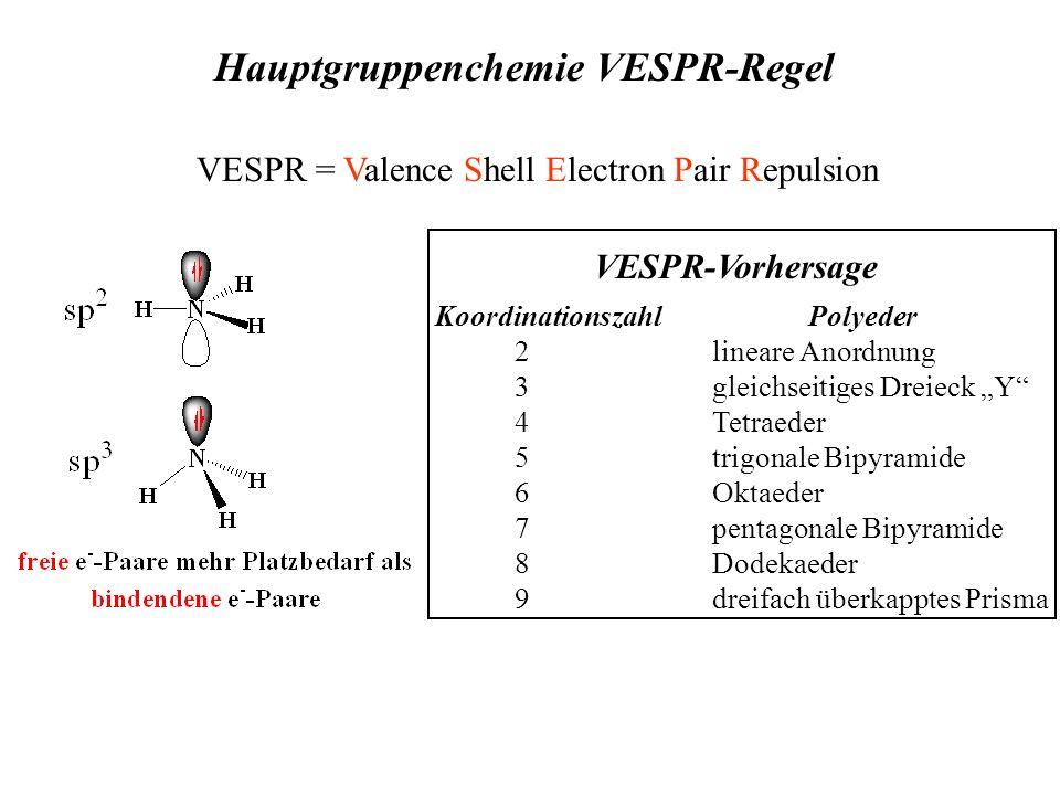 Hauptgruppenchemie VESPR-Regel VESPR = Valence Shell Electron Pair Repulsion Koordinationszahl Polyeder 2lineare Anordnung 3gleichseitiges Dreieck Y 4