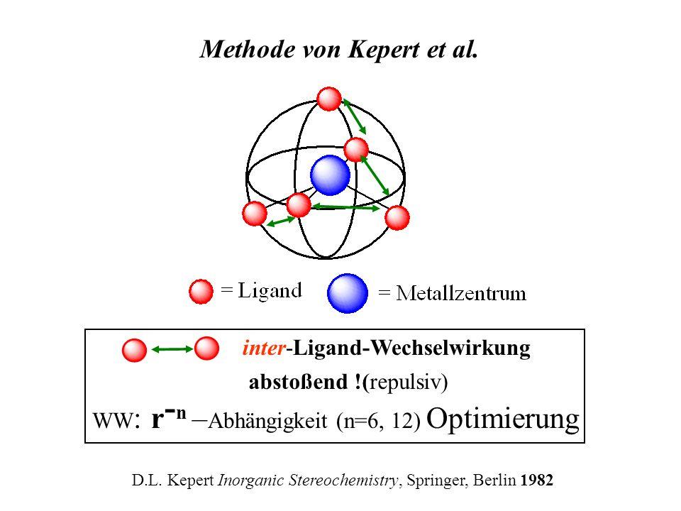Methode von Kepert et al. D.L. Kepert Inorganic Stereochemistry, Springer, Berlin 1982 inter-Ligand-Wechselwirkung abstoßend !(repulsiv) WW : r - n –