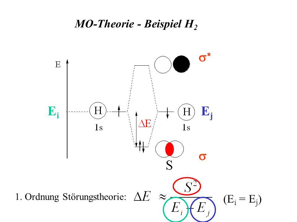 2. Ordnung Störungstheorie antibindendes MO: c 1 > c 2 EN2 > EN1 bindendes MO: c 2 > c 1 EN2 > EN1