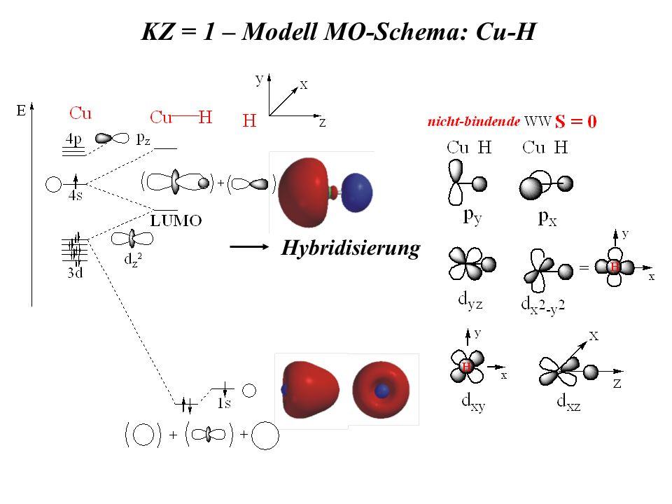 KZ = 1 – Modell MO-Schema: Cu-H Hybridisierung