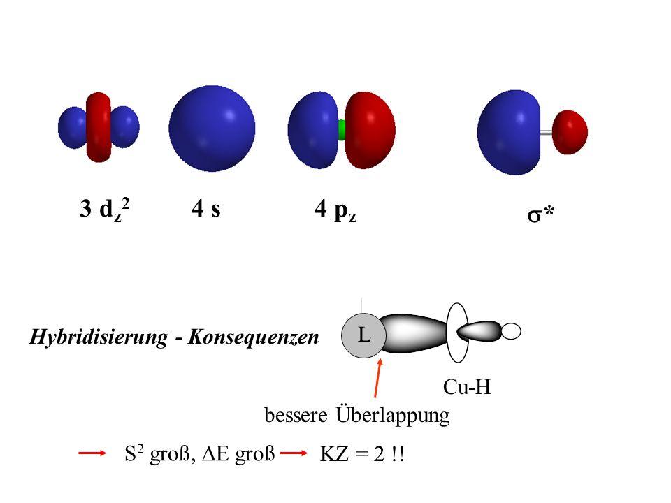Cu H 3 d z 2 4 s4 p z * Hybridisierung - Konsequenzen Cu-H bessere Überlappung L S 2 groß, E groß KZ = 2 !!