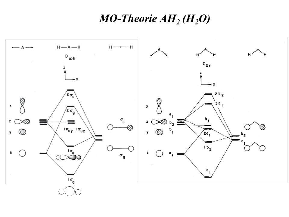 Walsh-Diagramm AH 2 VE: 2 gewinkelt LiH 2 + 8 gewinkelt OH 2 4 linear BeH 2 HOMO diktiert das Geschehen 6 gewinkelt CH 2 (S = 1)