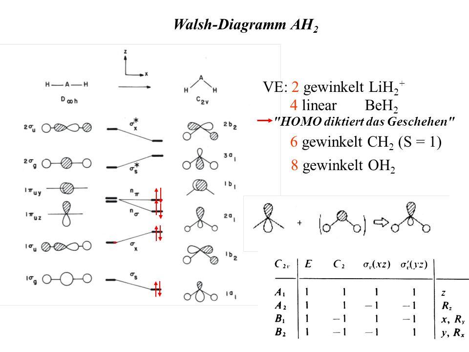 Walsh-Diagramm AH 2 VE: 2 gewinkelt LiH 2 + 8 gewinkelt OH 2 4 linear BeH 2