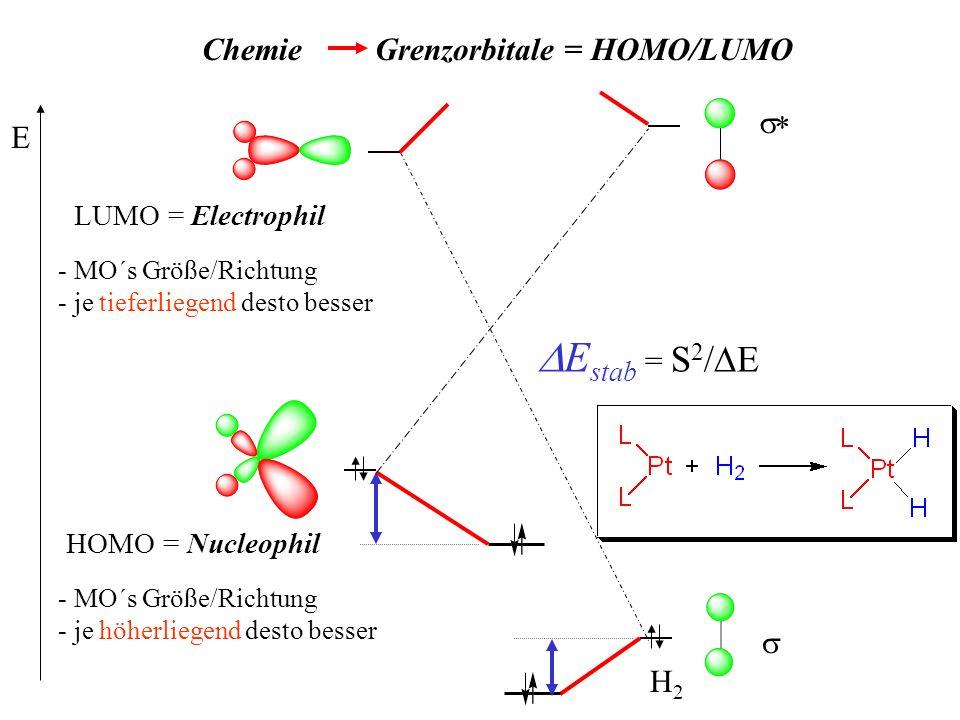 Chemie Grenzorbitale = HOMO/LUMO HOMO = Nucleophil LUMO = Electrophil - MO´s Größe/Richtung - je tieferliegend desto besser - MO´s Größe/Richtung - je