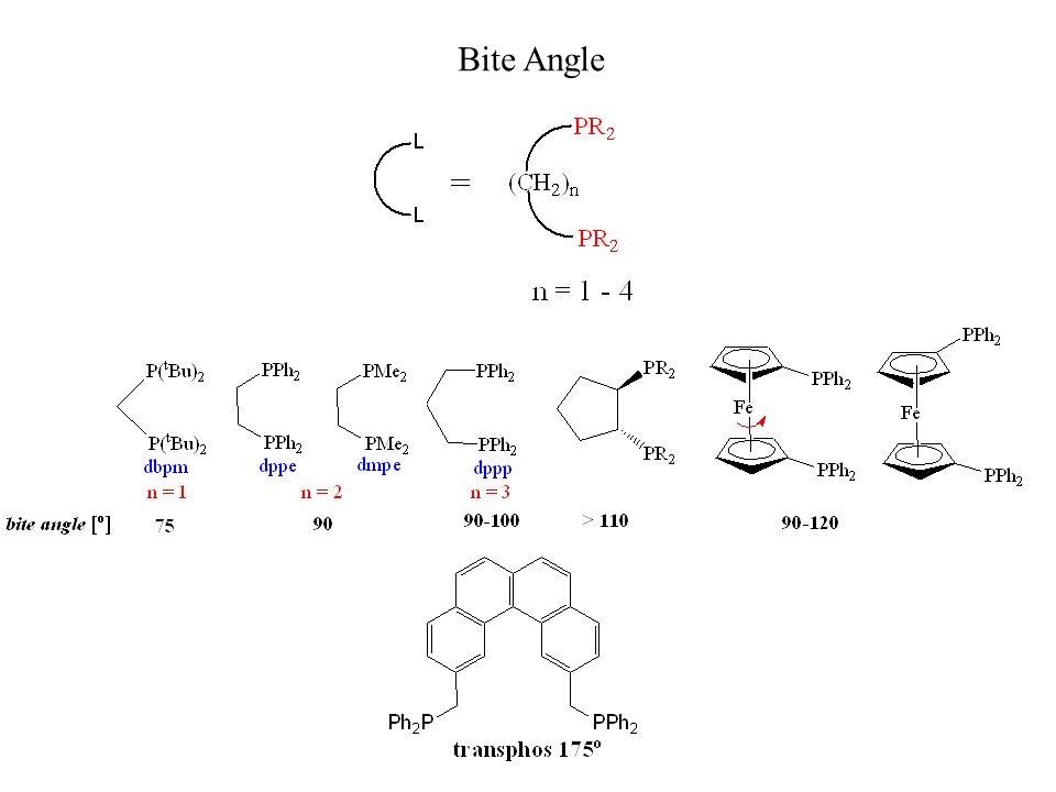 bidentat höhere Stabilität durch Chelateffekt Bildung des [Ni(NH 3 ) 6 ] 2+ -Komplexes Teilchenzahl bleibt gleich Bildung des [Ni(en) 3 ] 2+ -Komplexes Teilchenzahl nimmt zu S > 0 [Ni(H 2 O) 6 ] 2+ + 6NH 3 [Ni(NH 3 ) 6 ] 2+ + 6H 2 O K K = 2.