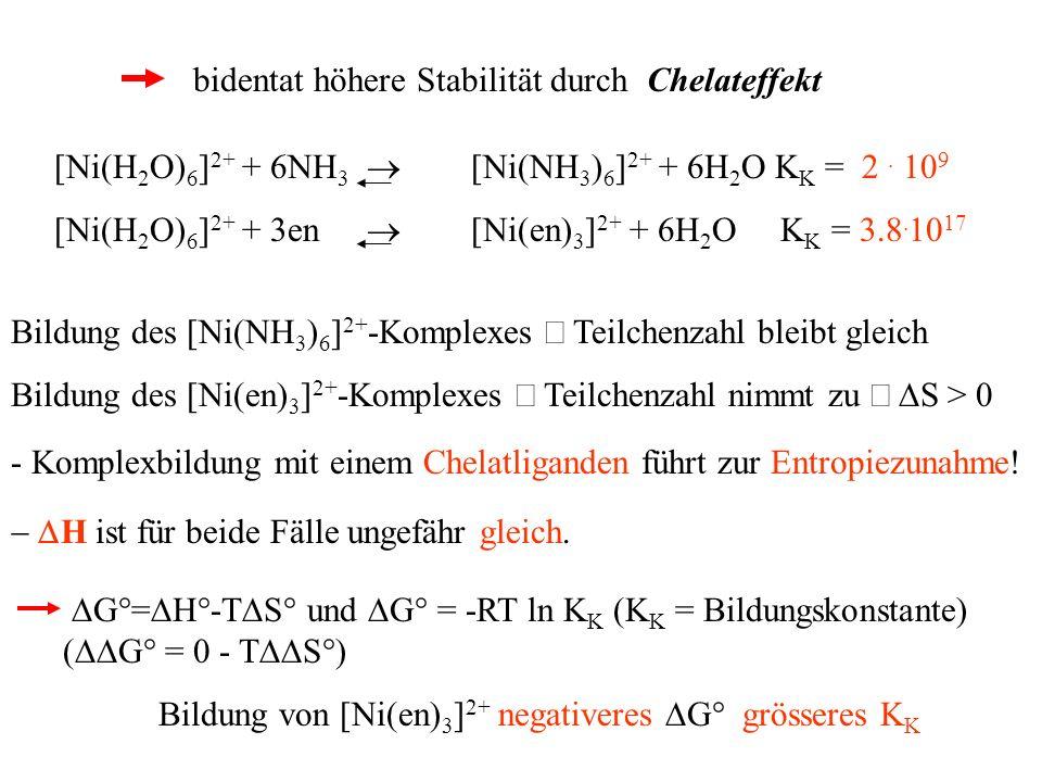 bidentat höhere Stabilität durch Chelateffekt Bildung des [Ni(NH 3 ) 6 ] 2+ -Komplexes Teilchenzahl bleibt gleich Bildung des [Ni(en) 3 ] 2+ -Komplexe