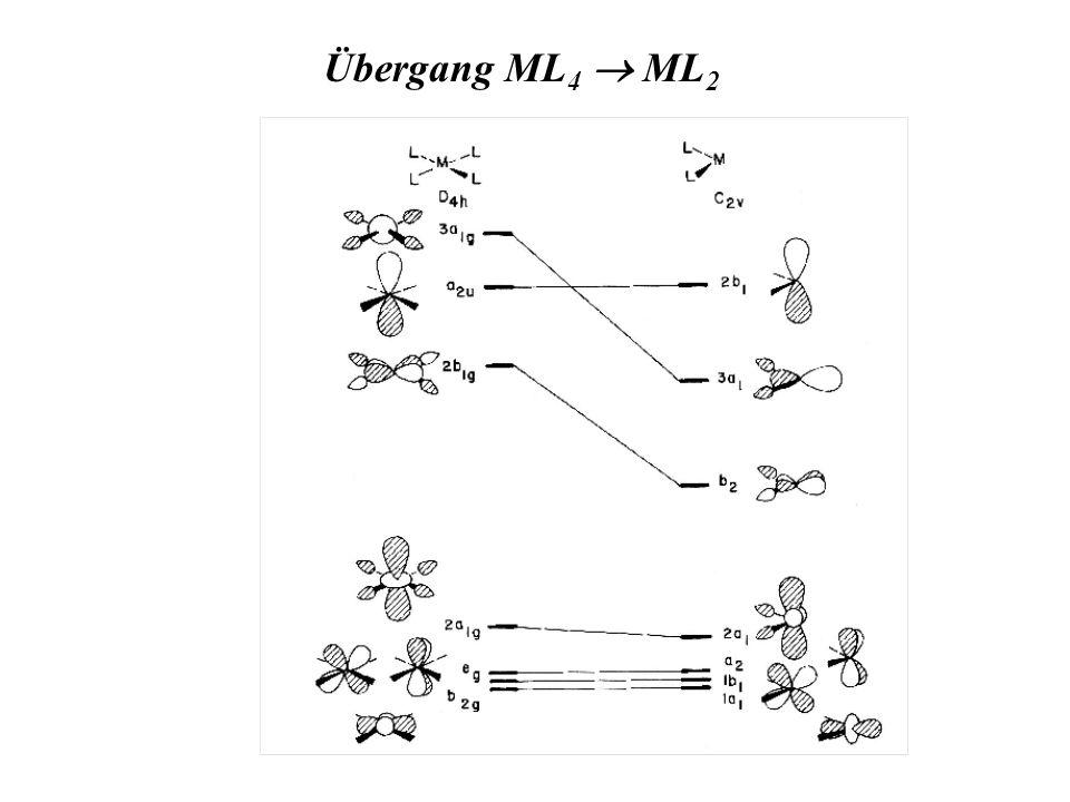 Übergang ML 4 ML 2