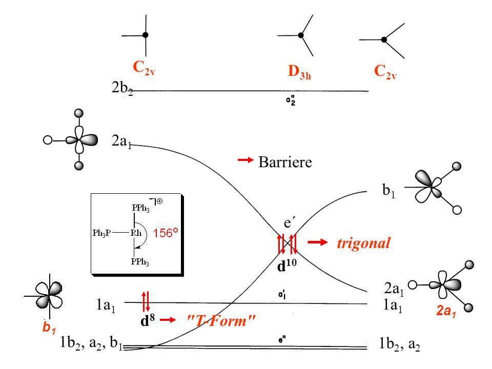 C 2v D 3h C 2v 2b 2 2a 1 1a 1 1b 2, a 2, b 1 b1b1 1b 2, a 2 2a 1 1a 1 2a 1 b1b1 Barriere e´ d 10 trigonal d8d8
