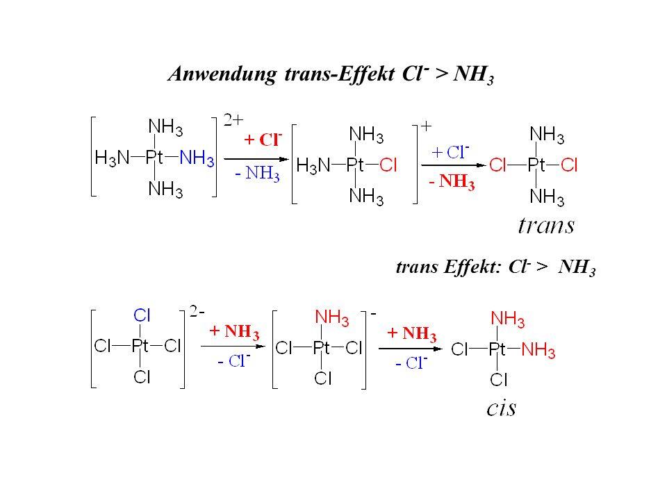 Anwendung trans-Effekt Cl - > NH 3 trans Effekt: Cl - > NH 3