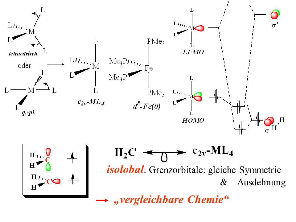 isolobal : Grenzorbitale: gleiche Symmetrie & Ausdehnung vergleichbare Chemie oder