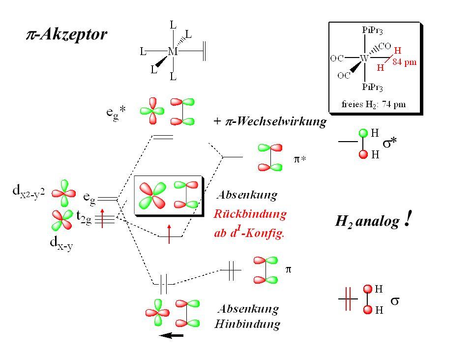 + -Wechselwirkung H 2 analog ! * -Akzeptor