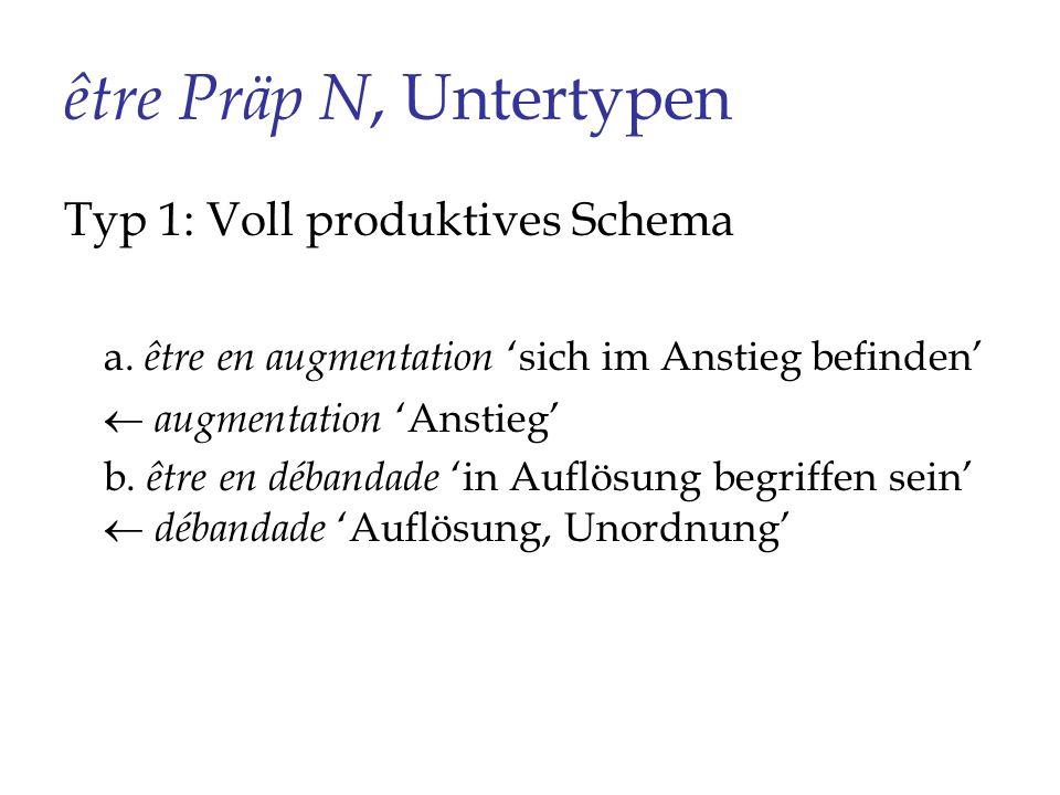 être Präp N, Untertypen Typ 1: Voll produktives Schema a.